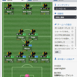 Boston United 13-14シーズン